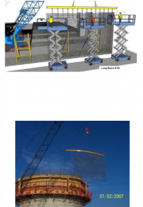 3D modelling and bespoke lifting beams